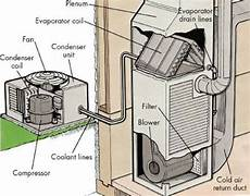 home furnace diagram hvac the ultimate guide to hvac systems for rental properties