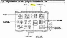 2000 Honda Accord Fuse Box Diagram Wiring Diagram And