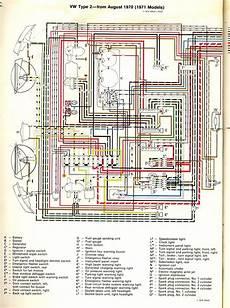 71 vw bus wiring diagram 1971 bus wiring diagram thegoldenbug com