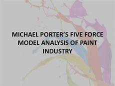 paint industry porters five force pestel analysis