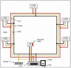 lighting ring circuit wiring diagram additional physics topic 10