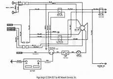 124 Cub Cadet Wiring Diagram Wiring Diagram Database