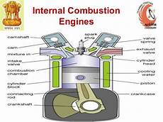 Combustion Engine Fundamentals Are Discussed