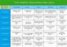 Trim Healthy Mama Food Chart Pin By S Jewelry Box On Trim Healthy Mama