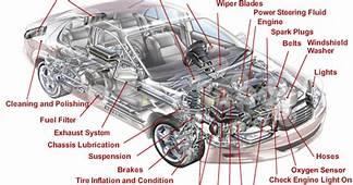 H Trucks Social Cars Anatomy