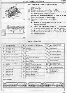 celica all trac gt four online documents