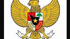 Gambar Logo Burung Garuda Indonesia