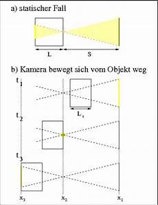 relativistische lochkamera berechnung des ersten falls