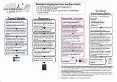 certificat provisoire d immatriculation ants certificat d immatriculation et permis de conduire