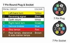 7 pin round plug info centre trailequip ltd trailer