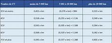 calculer les frais réels bar 232 me 2020 pour les frais kilom 233 triques corrigetonimp 244 t