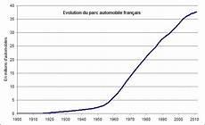 parc automobile français f 233 vrier 2014 la voiture du futur page 2