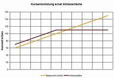 kurswert anleihe berechnen aktienanleihen