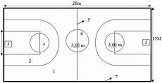 Makalah Permainan Bola Basket Beserta Gambarnya Contoh