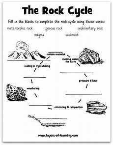 science worksheets middle school 12293 learning about rocks earth science lessons science worksheets earth space science