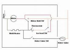 ge water wiring diagram ge icemaker repair