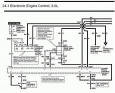 94 explorer starter wiring diagram 94 95 mustang electronic engine wiring diagram engineering diagram ford explorer