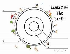 layers of the earth worksheet structure of the earth lesson 1 by lisacsutton uk