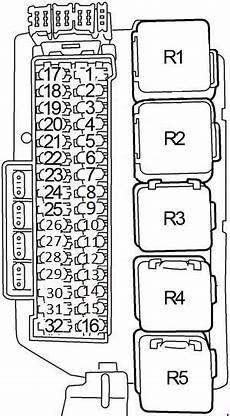 Nissan Quest 1998 2002 Fuse Box Diagram Auto Genius