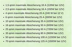 kabelquerschnitt berechnen mit tabelle und rechner
