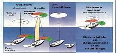 feu de navigation bateau r 232 gles de navigation 224 voile et 224 moteur r 232 gles de