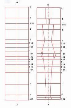 G Anatomi Tubuh Untuk Desain Pengetahuan Dan Keterilan