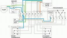 nest wiring diagram boiler january 2016 andy cunningham