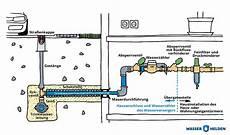 wasserleitung durchmesser einfamilienhaus hauswasseranschluss schema 187 erkl 228 rung und 220 bersicht