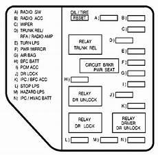 fuse diagram for 2006 pontiac grand am pontiac grand am 2000 fuse box diagram auto genius