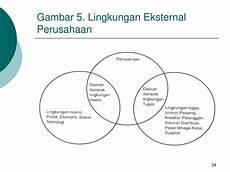Ppt Ii Perkembangan Dan Pelopor Ilmu Manajemen
