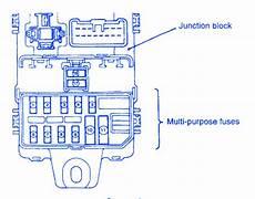 1999 mitsubishi mirage wiring schematics mitsubishi mirage 5g 2005 fuse box block circuit breaker diagram carfusebox