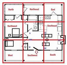 How To Determine Your Home S Feng Shui Directions
