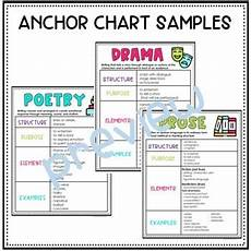 poetry prose drama worksheets 25262 poetry drama prose compare and contrast by rockin resources tpt