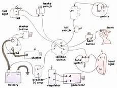 1981 harley wiring diagram simple wiring diagram for your harley motorcycle wiring electrical wiring diagram motorcycle