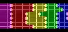 guitar scales explained guitar scales explained simple faq charts tabs guitar gear finder
