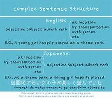 japanese sentence structure worksheets 19552 122 best sentence structure images preschool learning class