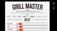 infographic a cheat sheet for grilling out business design cheat sheets and grilling