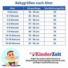 schuhgröße kinder alter 20 besten ideen babygr 246 223 en tabelle beste wohnkultur