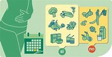 alimentazione colon irritabile con stipsi intestino irritabile quale dieta nathura