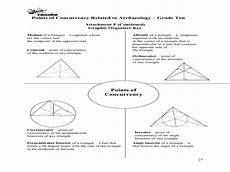 circumcenter and incenter lesson plans worksheets