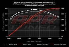 apr presents 3 0 tfsi supercharger pulley upgrade audiforums com