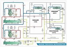 Hvac Marine Offshore Refrigerant Piping Diagram Hvac