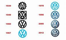 Volkswagen Brands by New Volkswagen Logo Expected In 2019 Carandbike
