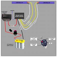 12v Remote Led Dimmer Switch Strobe Controller