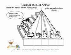 printable color the food pyramid and name the food groups