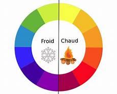 couleurs chaudes froides la couleur