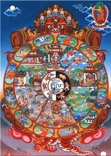 la della vita la ruota della vita karma jiddu krishnamurti