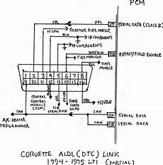 honda data link connector pinout obd ii style data link connector to usb wiring diagram usb wiring diagram