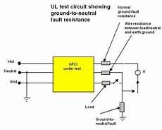 ground fault indicator tester wiring diagram teardown leviton ground fault circuit interrupter