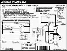 image result for split air conditioner wiring diagram in 2019 electrical wiring diagram air